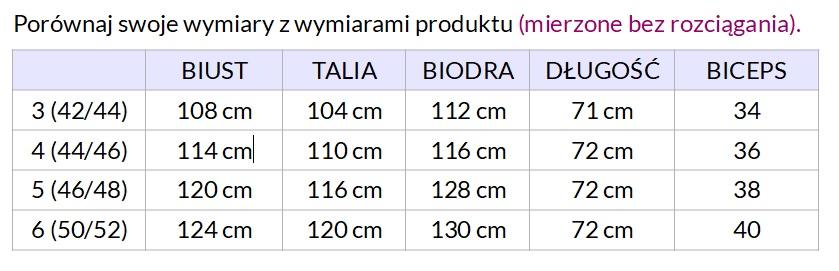tabela rozmiarów kurtka bridget