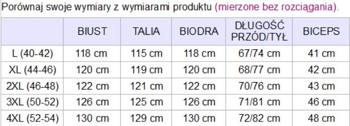 tabela_wymiarow_bluza_caroline