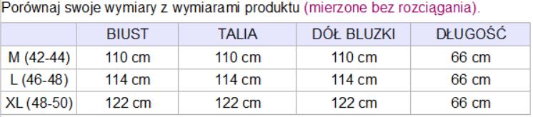 tabela_wymiarow_bluzka_arceli