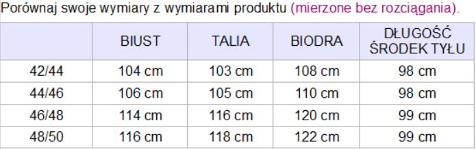 tabela_wymiarow_bluzosukienka_flora