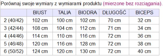 tabela_wymiarow_kurtka_bridget