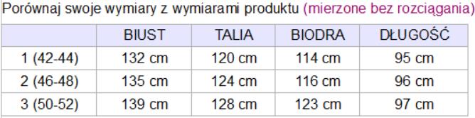 tabela_wymiarow_plaszc_lindy