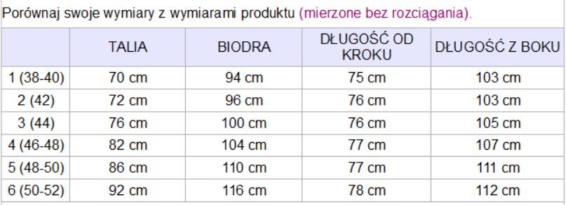 tabela_wymiarow_spodnie_aurora