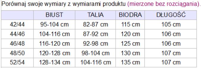 tabela_wymiarow_sukienka_malvine